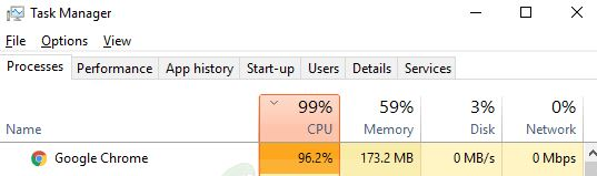 high CPU load on Google Chrome
